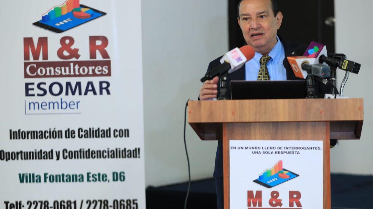 85.7% de los nicaragüenses confían en las elecciones para fortalecer el proceso democrático