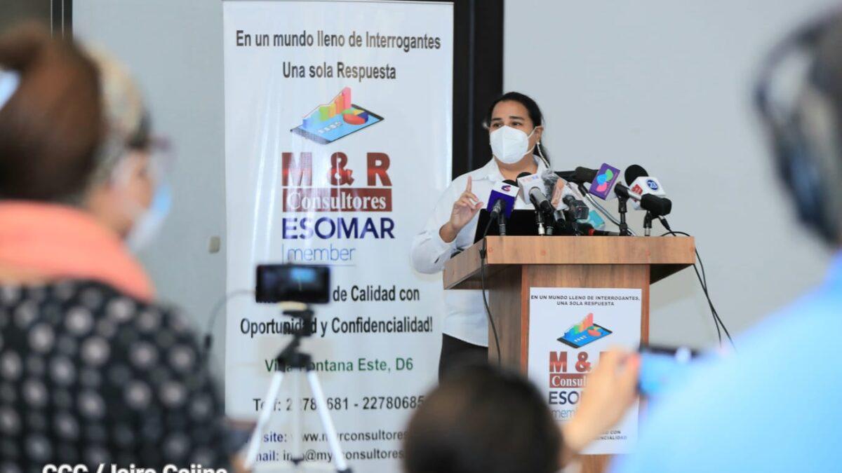 75% de caribeños creen que el próximo presidente de Nicaragua saldrá del FSLN
