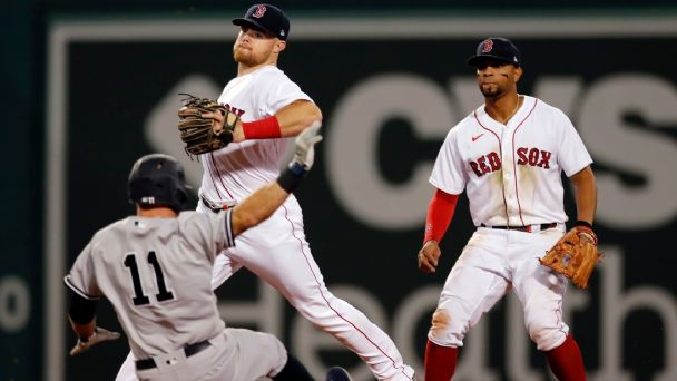 Red Sox vs. Yankees el juego de comodines de la Liga Americana